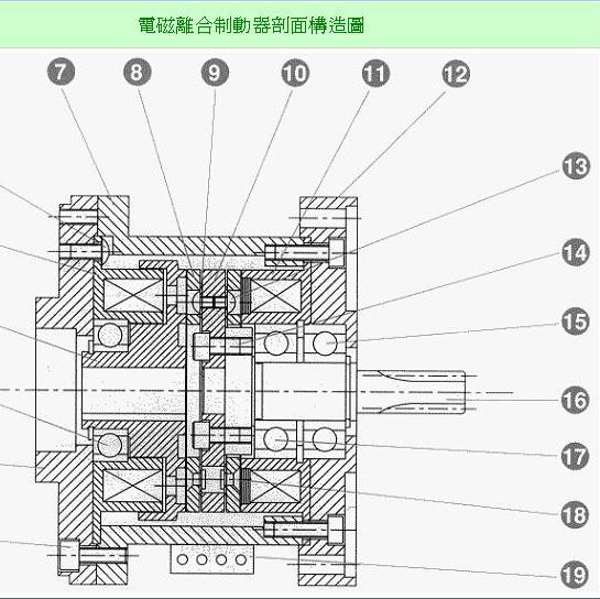 利茗减速机|利茗电机|利茗行星减速机|利茗机械--广州